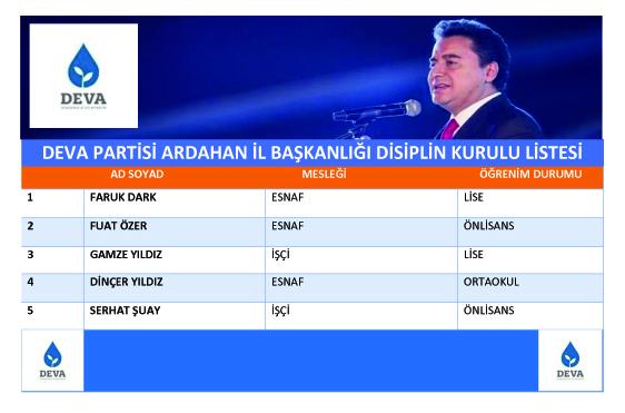 2020/09/1600619641_deva_ardahan_il_kongresi_(1).jpg