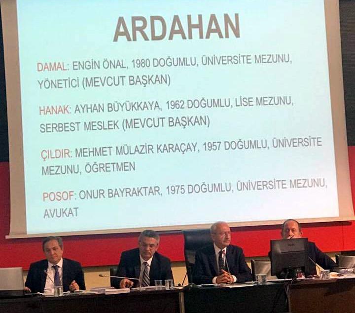 CHP'nin İlçe Belediye Başkanları belli oldu